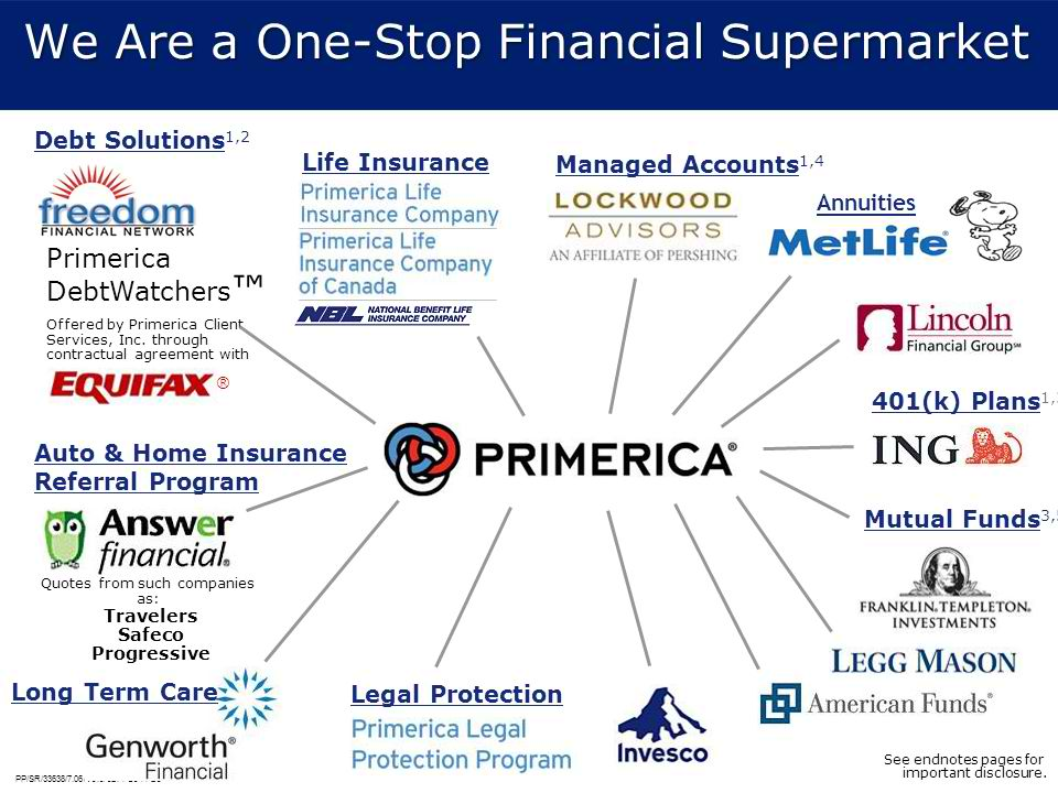 Is Primerica A Scam Business Opportunity Or Worth Joining