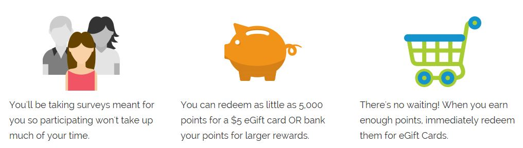 Bizrate rewards