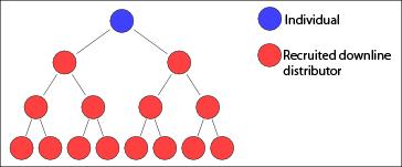 Binary MLM