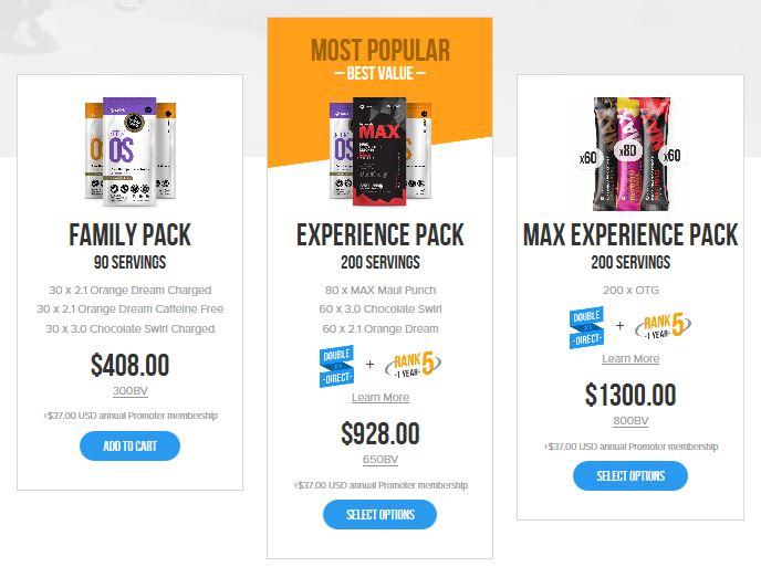 Pruvit Promotion Packs