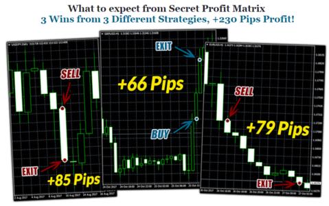 Secret profit Matrix Strategies