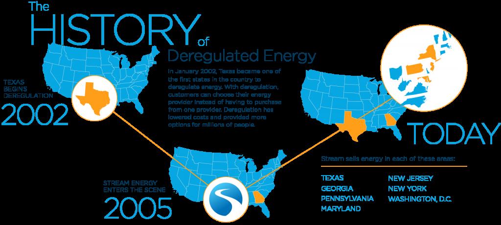 Stream Energy Power