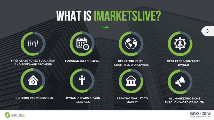 iMarketsLive Information