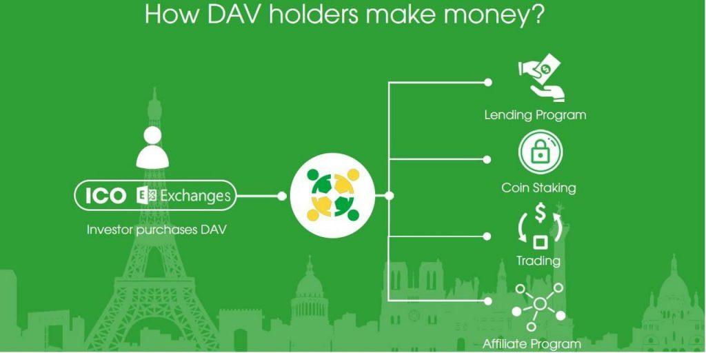 Davor Coin Affiliate