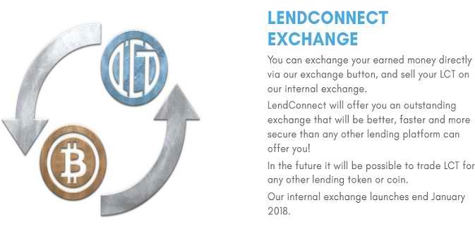 Lendconnect Exchange