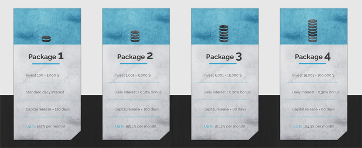 Lendconnect Packages